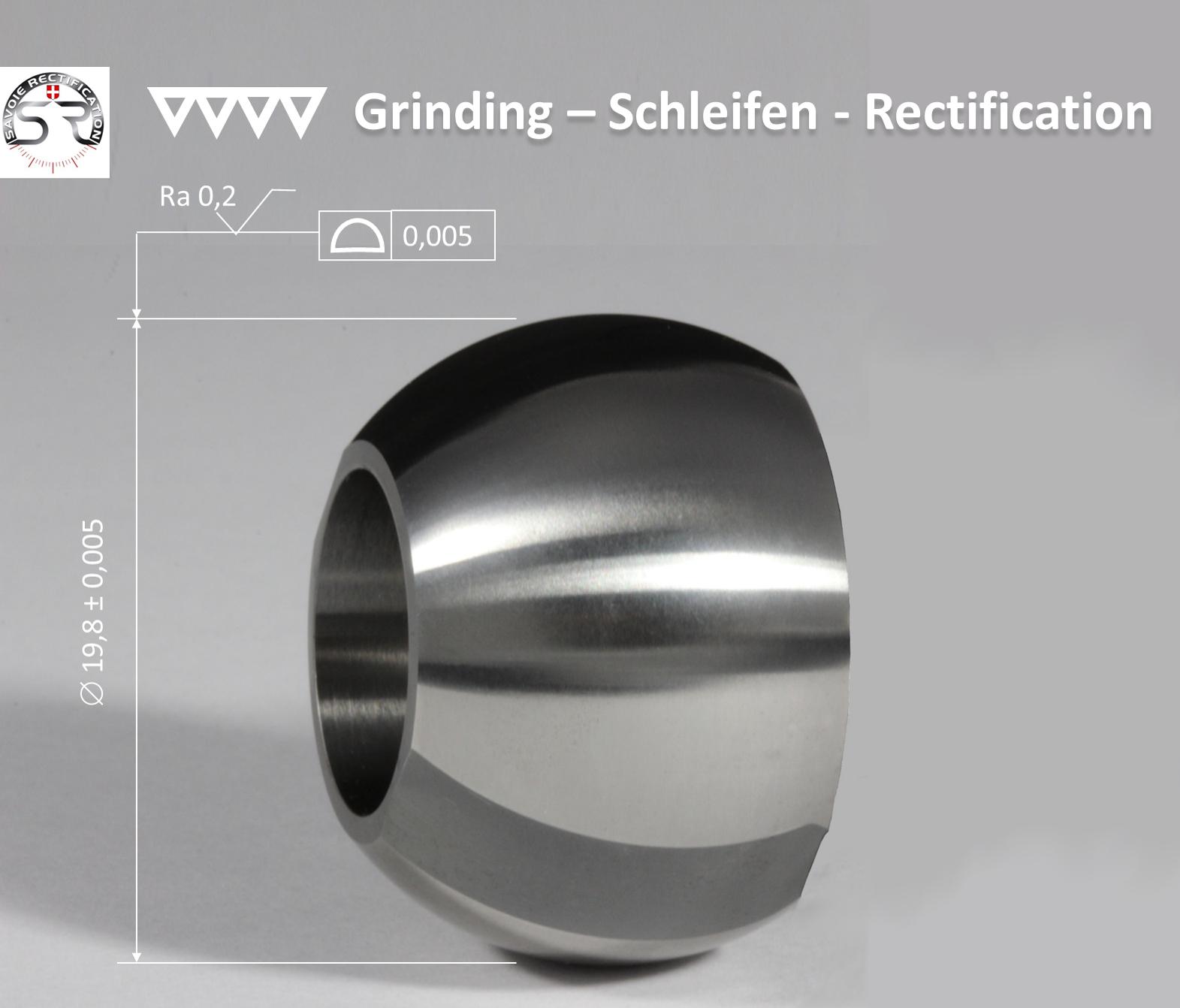 Rectification de sphère